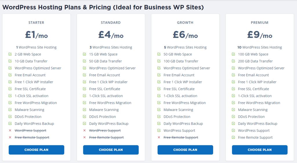 WordPress-Blog-hosting-plans
