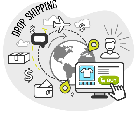 how-to-start-drop-shipping-on-amazon