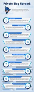 Private-Blog-Network-Infographic