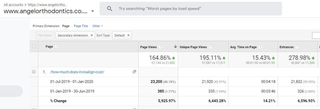 blog-post-with-seo-increasing-organic-traffic-to-website